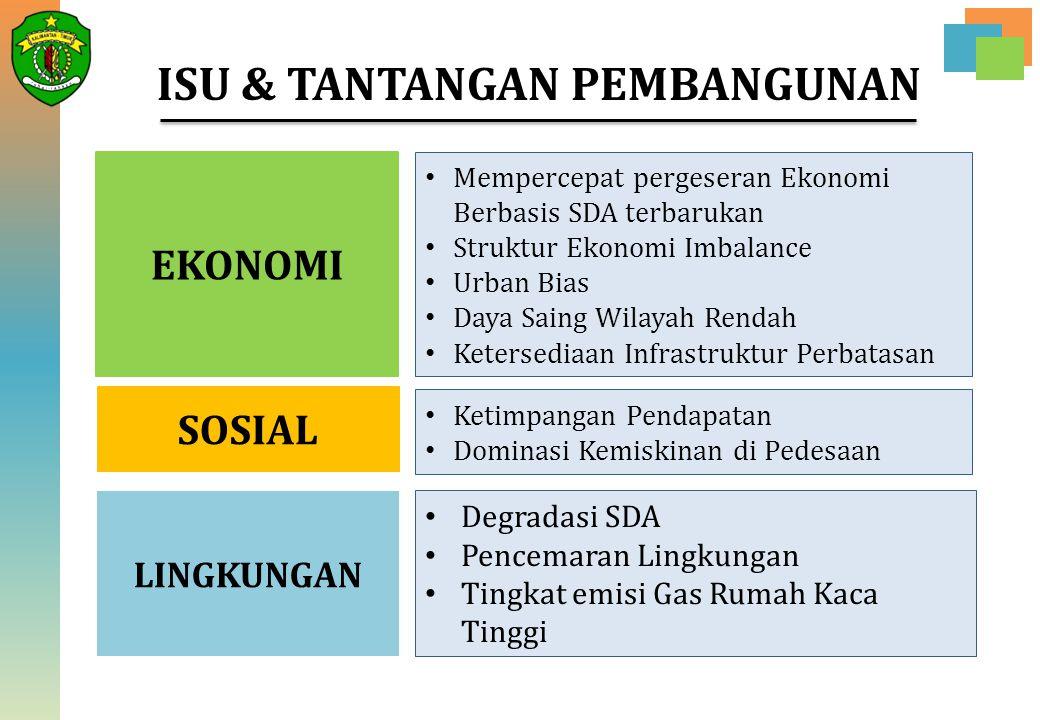 22 ISU & TANTANGAN PEMBANGUNAN EKONOMI SOSIAL LINGKUNGAN Mempercepat pergeseran Ekonomi Berbasis SDA terbarukan Struktur Ekonomi Imbalance Urban Bias