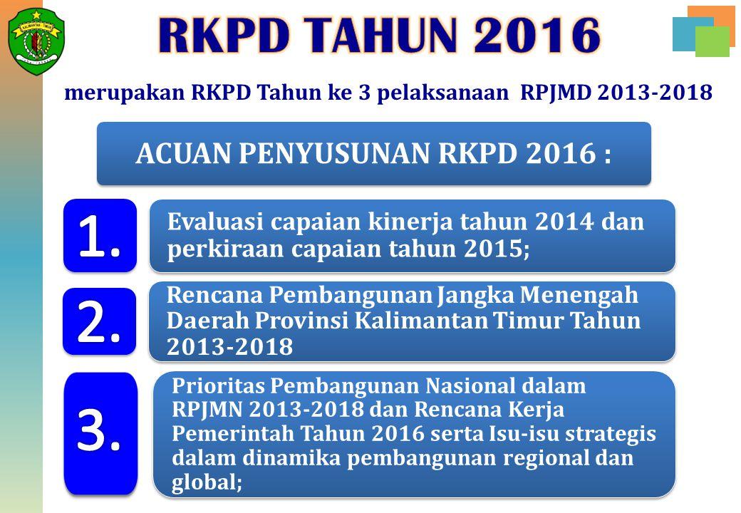 merupakan RKPD Tahun ke 3 pelaksanaan RPJMD 2013-2018 ACUAN PENYUSUNAN RKPD 2016 : Evaluasi capaian kinerja tahun 2014 dan perkiraan capaian tahun 201
