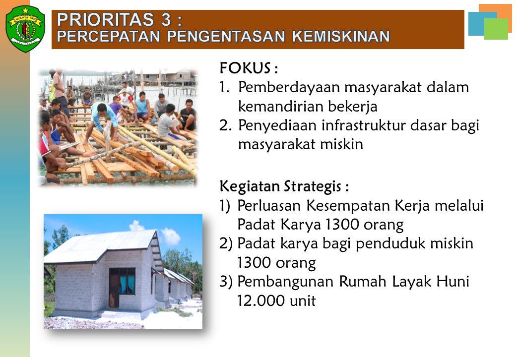 FOKUS : 1.Pemberdayaan masyarakat dalam kemandirian bekerja 2.Penyediaan infrastruktur dasar bagi masyarakat miskin Kegiatan Strategis : 1)Perluasan K