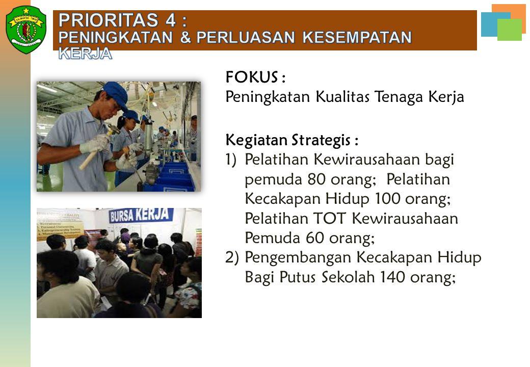 FOKUS : Peningkatan Kualitas Tenaga Kerja Kegiatan Strategis : 1)Pelatihan Kewirausahaan bagi pemuda 80 orang; Pelatihan Kecakapan Hidup 100 orang; Pe