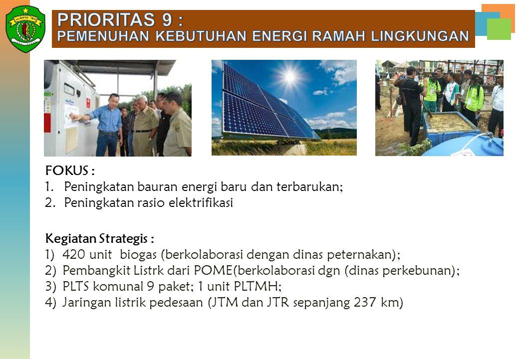 FOKUS : 1.Peningkatan bauran energi baru dan terbarukan; 2.Peningkatan rasio elektrifikasi Kegiatan Strategis : 1)420 unit biogas (berkolaborasi denga