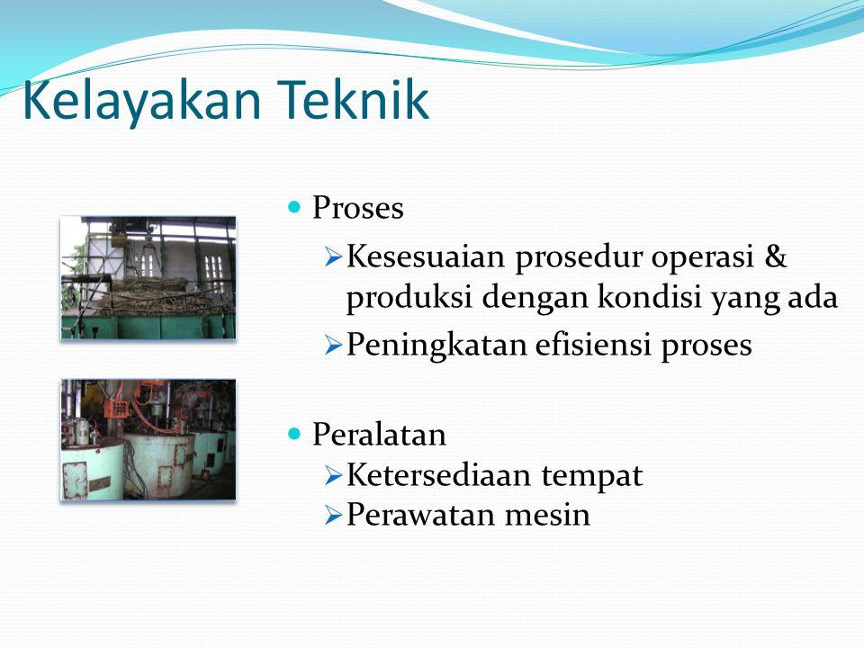 Kelayakan Teknik Proses  Kesesuaian prosedur operasi & produksi dengan kondisi yang ada  Peningkatan efisiensi proses Peralatan  Ketersediaan tempa