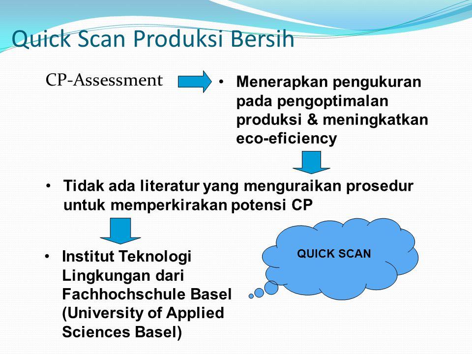 Quick Scan Produksi Bersih CP-Assessment Menerapkan pengukuran pada pengoptimalan produksi & meningkatkan eco-eficiency Tidak ada literatur yang mengu