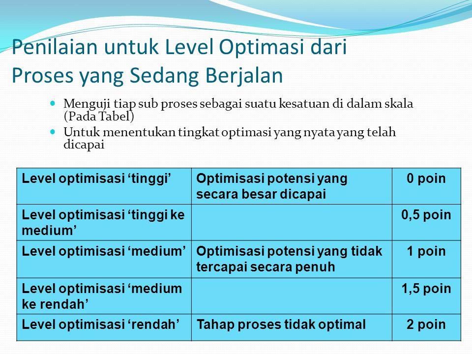 Penilaian untuk Level Optimasi dari Proses yang Sedang Berjalan Menguji tiap sub proses sebagai suatu kesatuan di dalam skala (Pada Tabel) Untuk menen