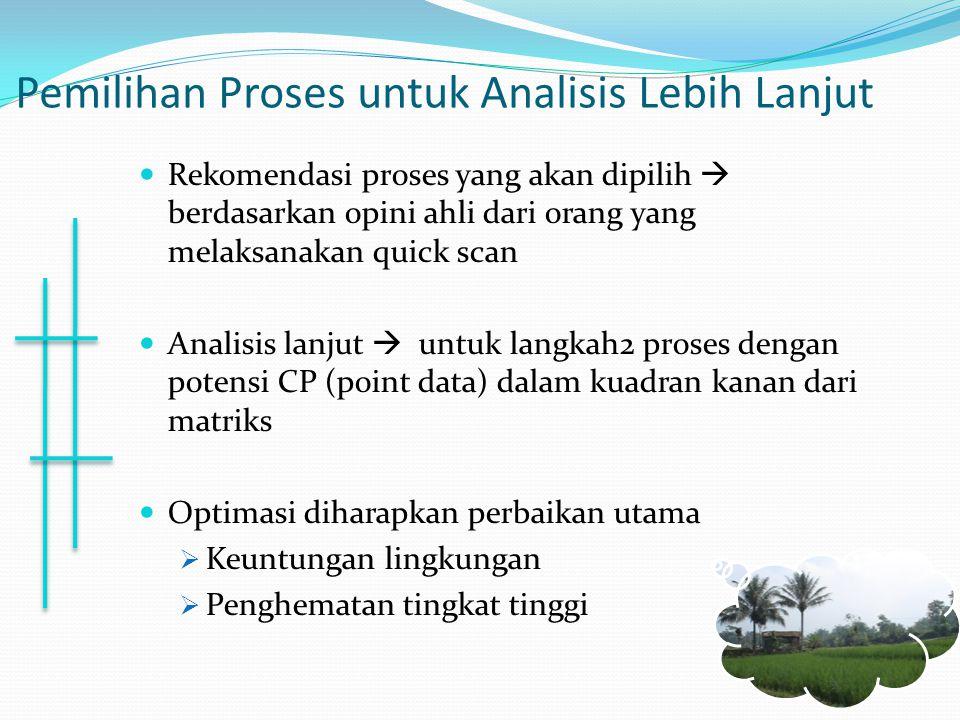 Pemilihan Proses untuk Analisis Lebih Lanjut Rekomendasi proses yang akan dipilih  berdasarkan opini ahli dari orang yang melaksanakan quick scan Ana
