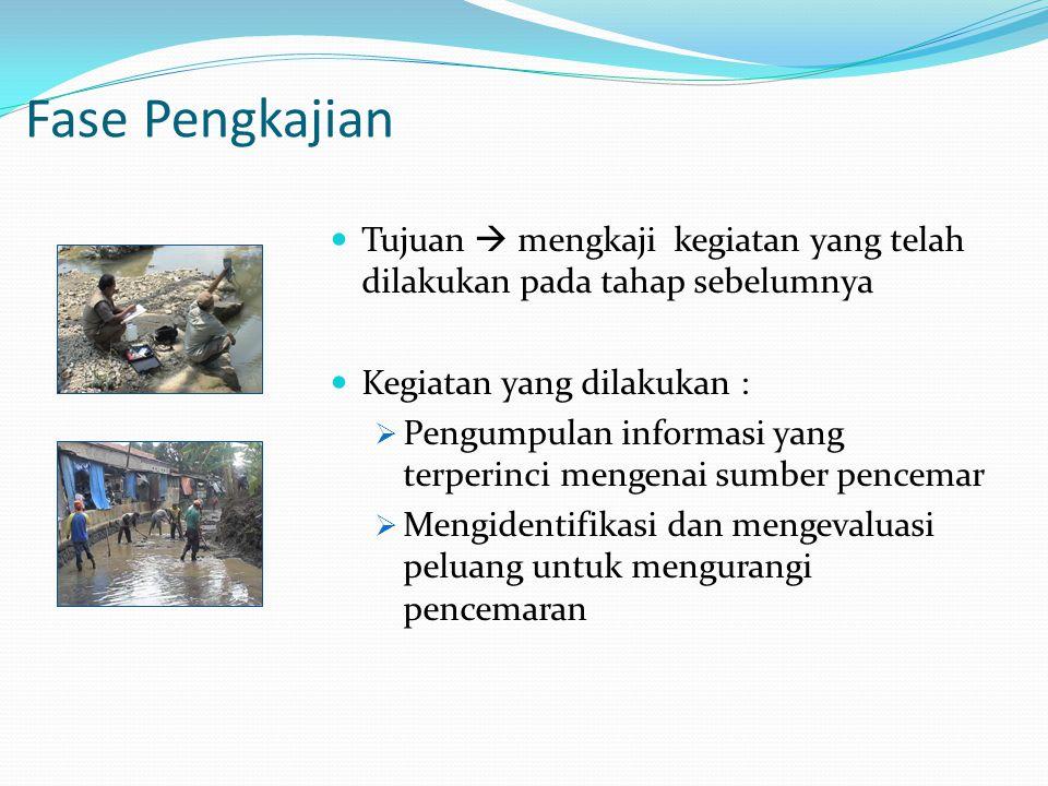 Quick Scan Produksi Bersih Quick Scan Suatu analisis singkat yang diselenggarakan untuk menentukan proses yang paling utama mengenai aliran arus bahan dan energi suatu perusahaan & untuk menilai kualitas dari proses produksi
