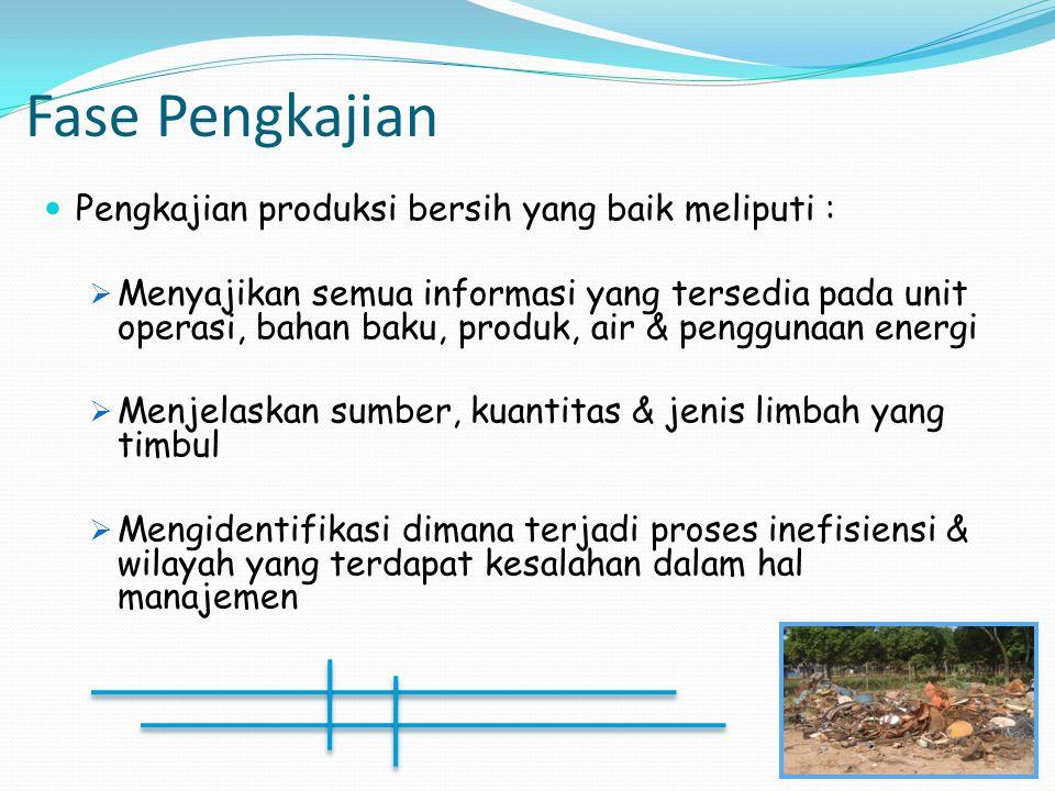 Quick Scan Produksi Bersih Tujuan utama  menjawab pertanyaan 1.