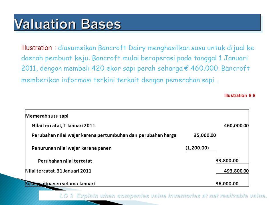 LO 2 Explain when companies value inventories at net realizable value. Illustration : diasumsikan Bancroft Dairy menghasilkan susu untuk dijual ke dae