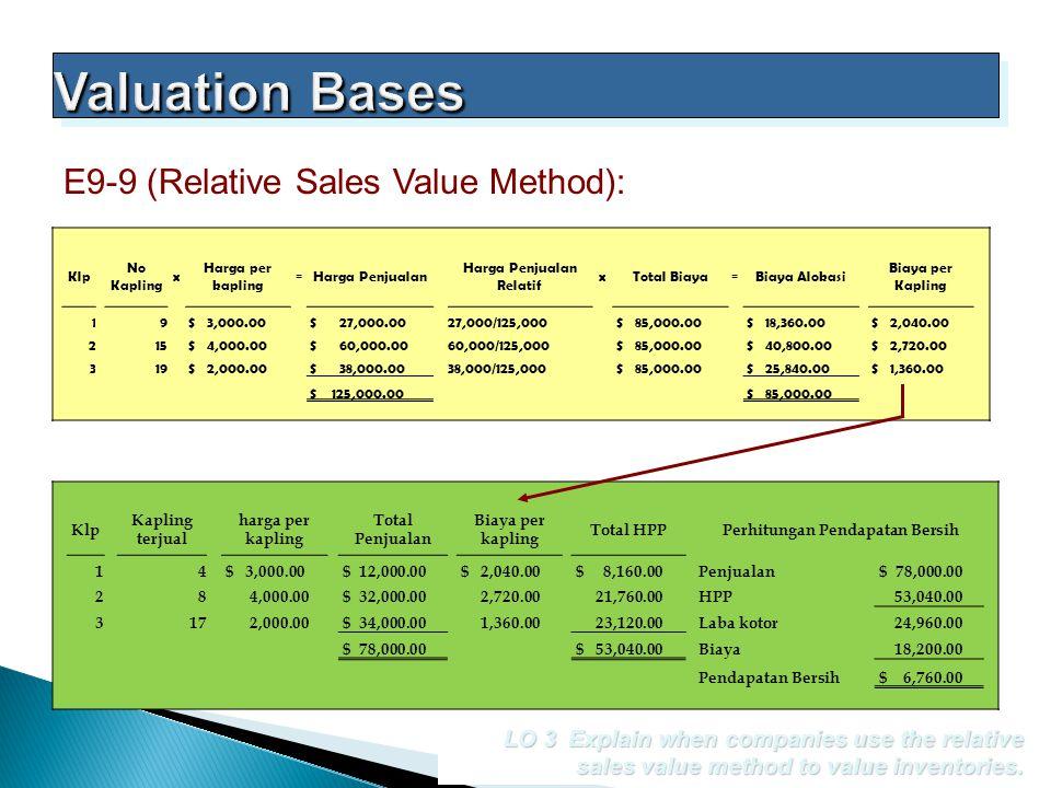 E9-9 (Relative Sales Value Method): LO 3 Explain when companies use the relative sales value method to value inventories. Klp No Kapling x Harga per k