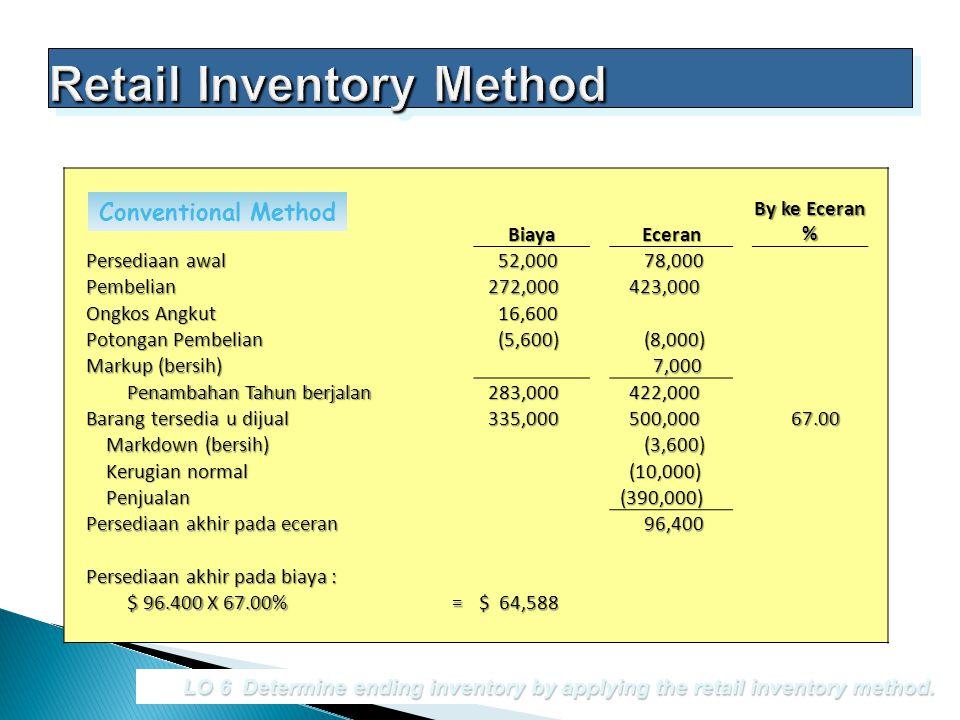 LO 6 Determine ending inventory by applying the retail inventory method. = By ke Eceran % BiayaEceran Persediaan awal 52,000 52,000 78,000 78,000 Pemb