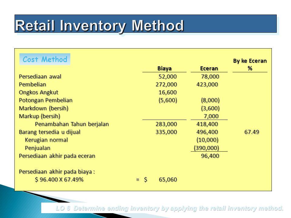 LO 6 Determine ending inventory by applying the retail inventory method. / By ke Eceran % BiayaEceran Persediaan awal 52,000 52,000 78,000 78,000 Pemb