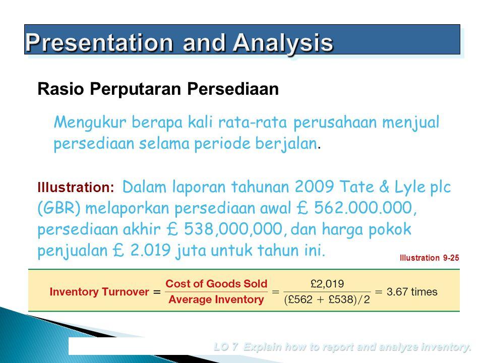 Mengukur berapa kali rata-rata perusahaan menjual persediaan selama periode berjalan. LO 7 Explain how to report and analyze inventory. Rasio Perputar
