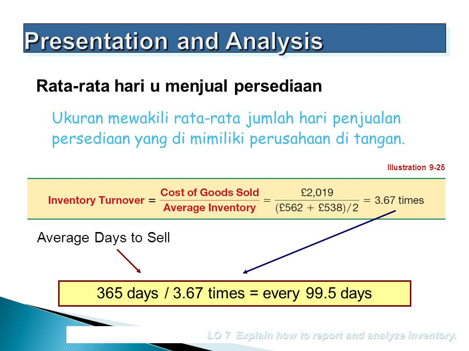 Ukuran mewakili rata-rata jumlah hari penjualan persediaan yang di mimiliki perusahaan di tangan. LO 7 Explain how to report and analyze inventory. Ra