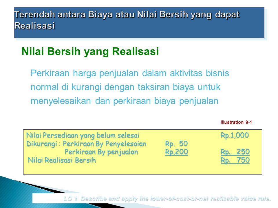 Nilai Bersih yang Realisasi LO 1 Describe and apply the lower-of-cost-or-net realizable value rule. Perkiraan harga penjualan dalam aktivitas bisnis n