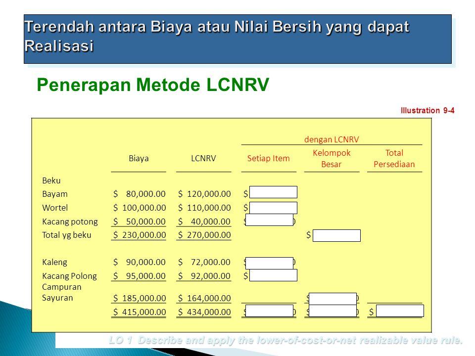 Illustration 9-4 Penerapan Metode LCNRV LO 1 Describe and apply the lower-of-cost-or-net realizable value rule. dengan LCNRV BiayaLCNRVSetiap Item Kel