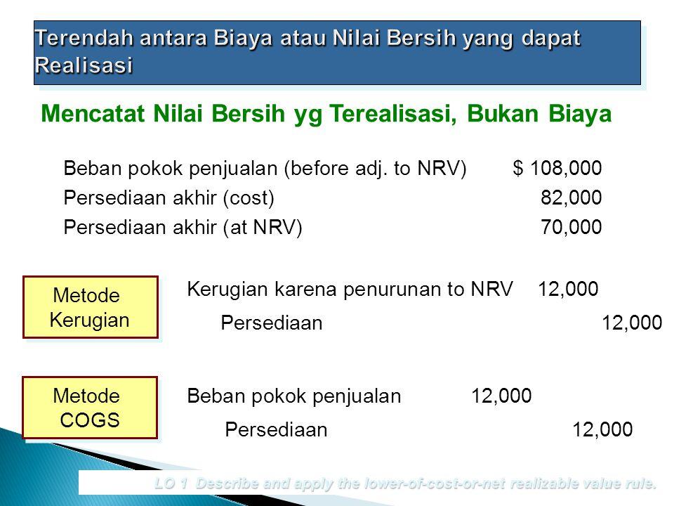 Beban pokok penjualan (before adj. to NRV) $ 108,000 Persediaan akhir (cost)82,000 Persediaan akhir (at NRV) 70,000 Persediaan 12,000 Kerugian karena