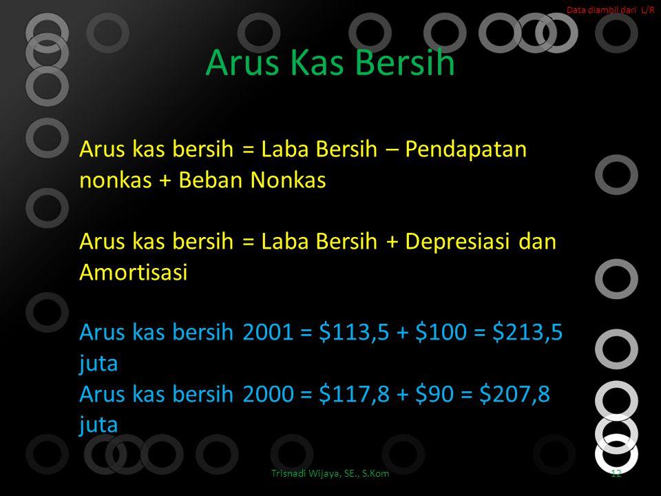 Arus Kas Bersih Trisnadi Wijaya, SE., S.Kom12 Arus kas bersih = Laba Bersih – Pendapatan nonkas + Beban Nonkas Arus kas bersih = Laba Bersih + Depresi
