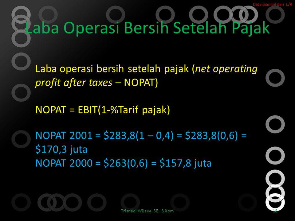Laba Operasi Bersih Setelah Pajak Trisnadi Wijaya, SE., S.Kom18 Laba operasi bersih setelah pajak (net operating profit after taxes – NOPAT) NOPAT = E