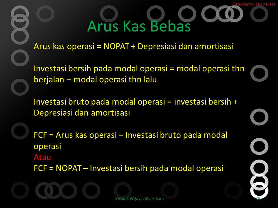 Arus Kas Bebas Trisnadi Wijaya, SE., S.Kom20 Arus kas operasi = NOPAT + Depresiasi dan amortisasi Investasi bersih pada modal operasi = modal operasi