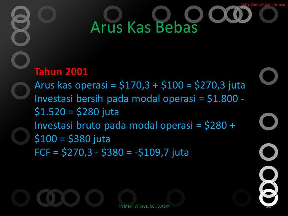 Arus Kas Bebas Trisnadi Wijaya, SE., S.Kom21 Tahun 2001 Arus kas operasi = $170,3 + $100 = $270,3 juta Investasi bersih pada modal operasi = $1.800 -