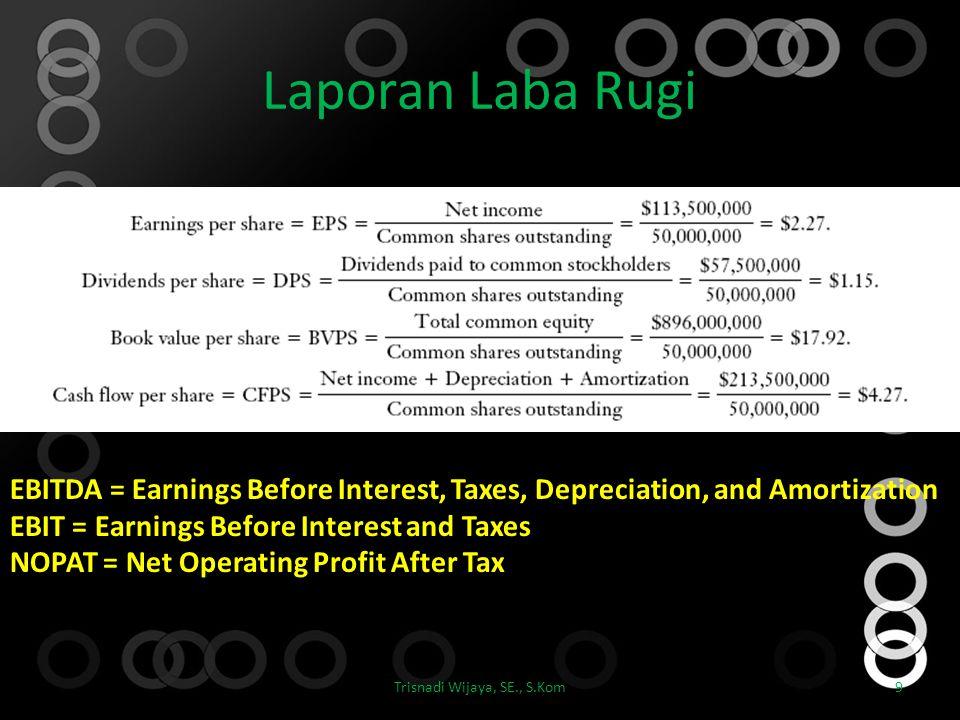 Laporan Laba Rugi Trisnadi Wijaya, SE., S.Kom9 EBITDA = Earnings Before Interest, Taxes, Depreciation, and Amortization EBIT = Earnings Before Interes