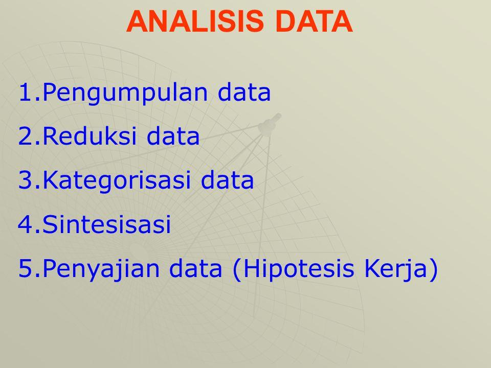 1.Pengumpulan data 2.Reduksi data 3.Kategorisasi data 4.Sintesisasi 5.Penyajian data (Hipotesis Kerja) ANALISIS DATA