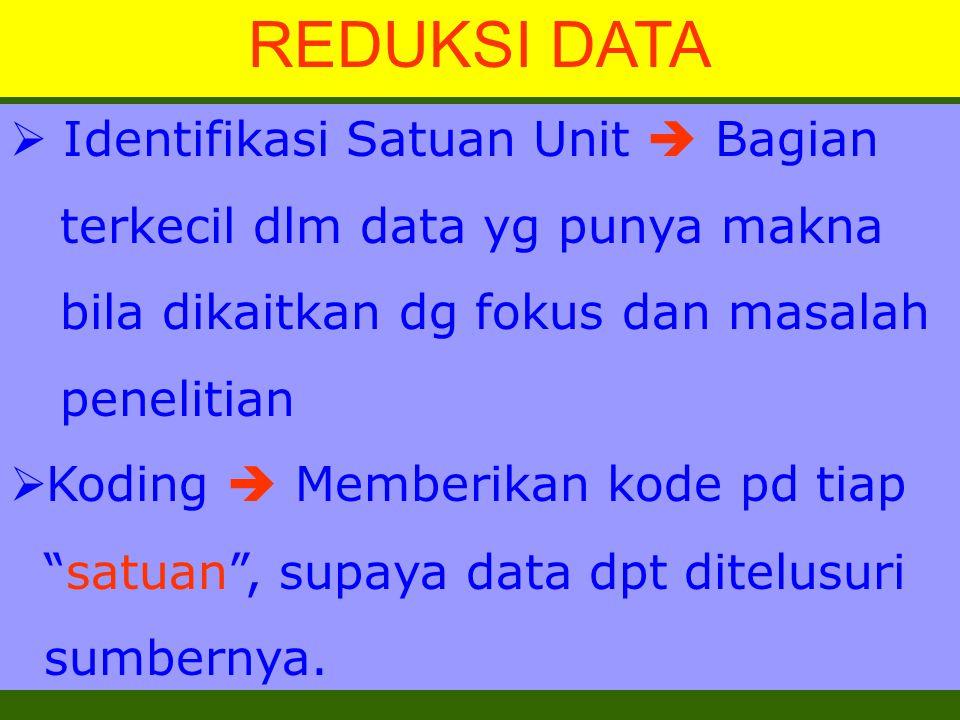  Identifikasi Satuan Unit  Bagian terkecil dlm data yg punya makna bila dikaitkan dg fokus dan masalah penelitian  Koding  Memberikan kode pd tiap