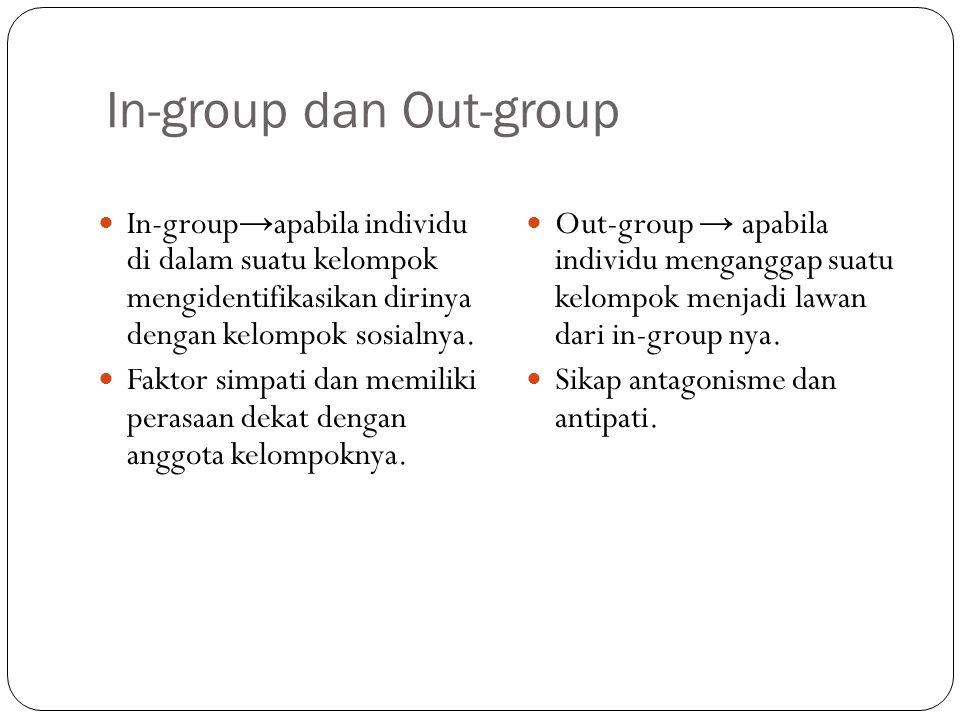 In-group dan Out-group In-group → apabila individu di dalam suatu kelompok mengidentifikasikan dirinya dengan kelompok sosialnya.