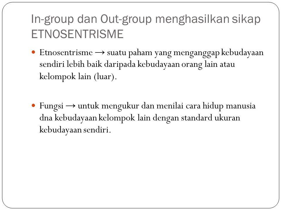 In-group dan Out-group menghasilkan sikap ETNOSENTRISME Etnosentrisme → suatu paham yang menganggap kebudayaan sendiri lebih baik daripada kebudayaan orang lain atau kelompok lain (luar).