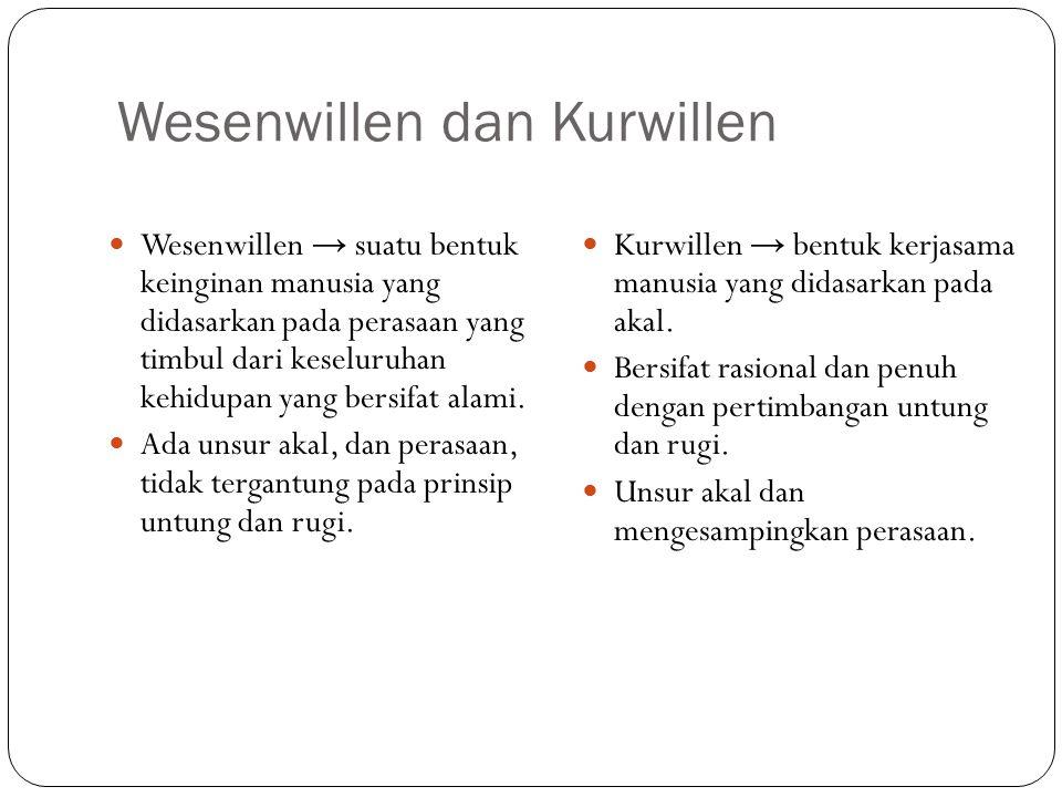 Wesenwillen dan Kurwillen Wesenwillen → suatu bentuk keinginan manusia yang didasarkan pada perasaan yang timbul dari keseluruhan kehidupan yang bersifat alami.