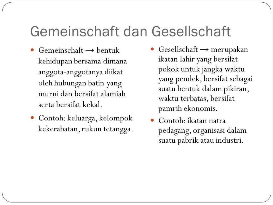 Ciri-ciri pokok dari Gemeinschaft: Intimate: hubungan menyeluruh yang mesra.