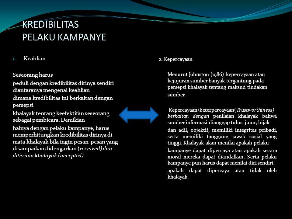 KREDIBILITAS PELAKU KAMPANYE 2.