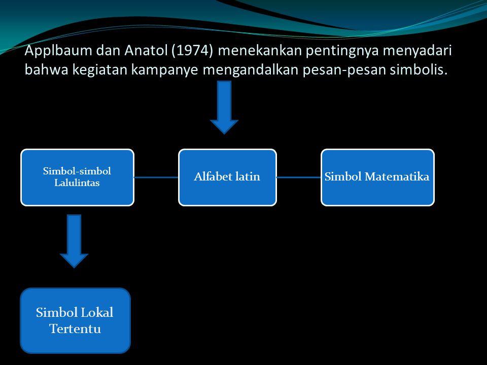 Applbaum dan Anatol (1974) menekankan pentingnya menyadari bahwa kegiatan kampanye mengandalkan pesan-pesan simbolis.