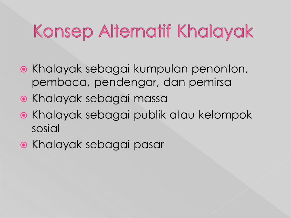  Khalayak sebagai kumpulan penonton, pembaca, pendengar, dan pemirsa  Khalayak sebagai massa  Khalayak sebagai publik atau kelompok sosial  Khalay