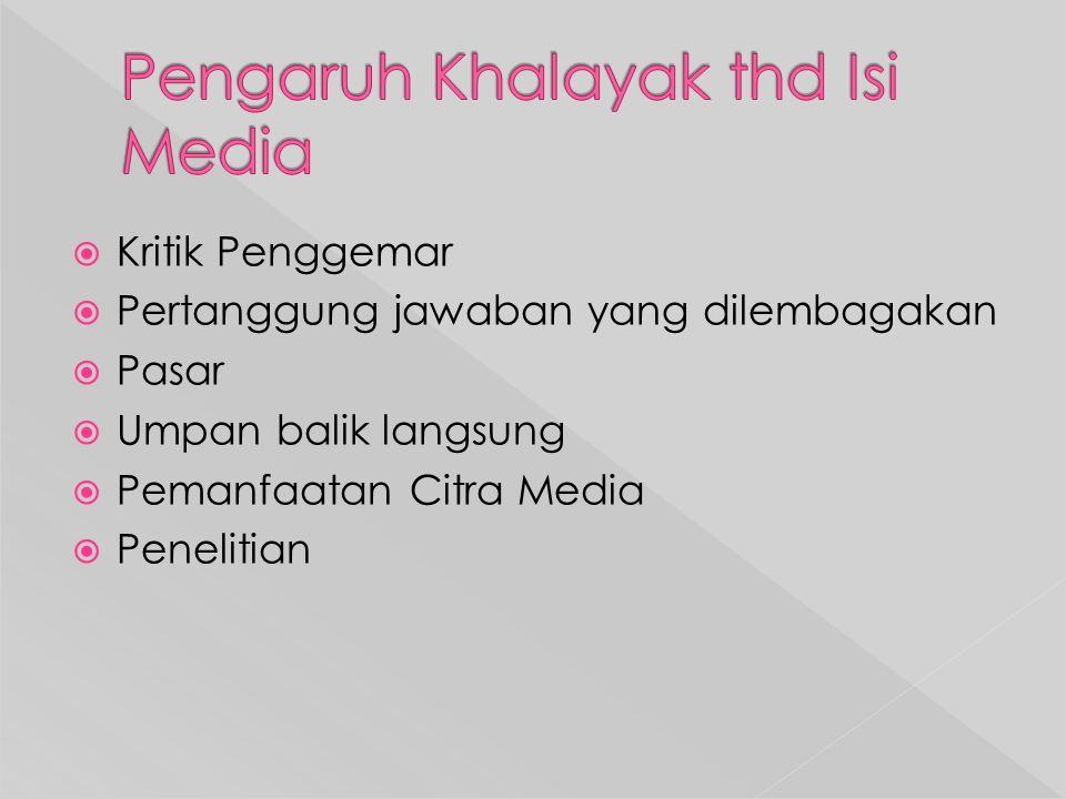  Kritik Penggemar  Pertanggung jawaban yang dilembagakan  Pasar  Umpan balik langsung  Pemanfaatan Citra Media  Penelitian