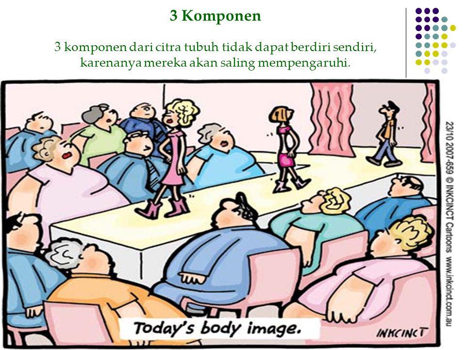 3 Komponen 3 komponen dari citra tubuh tidak dapat berdiri sendiri, karenanya mereka akan saling mempengaruhi.