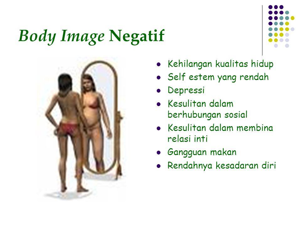 Body Image Negatif Kehilangan kualitas hidup Self estem yang rendah Depressi Kesulitan dalam berhubungan sosial Kesulitan dalam membina relasi inti Gangguan makan Rendahnya kesadaran diri