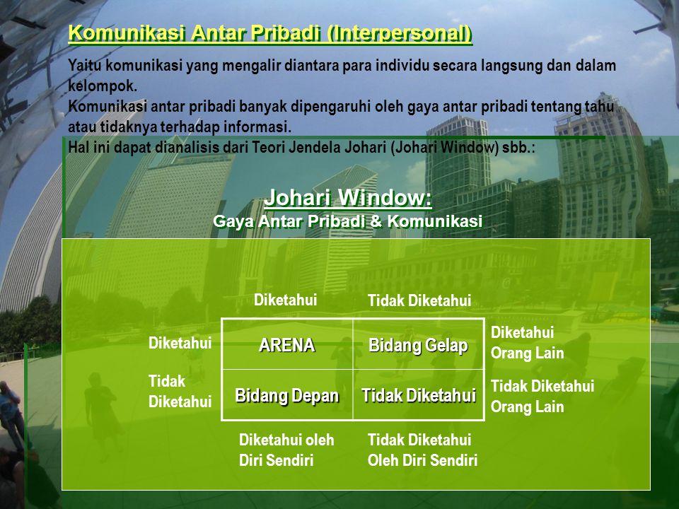 Komunikasi Antar Pribadi (Interpersonal) Yaitu komunikasi yang mengalir diantara para individu secara langsung dan dalam kelompok. Komunikasi antar pr