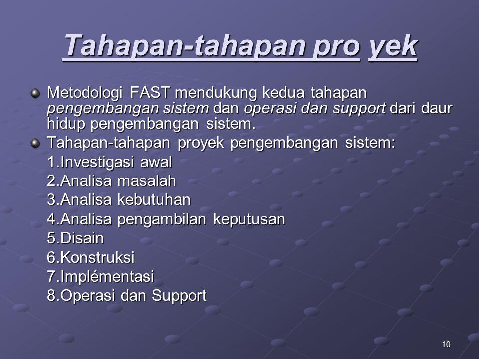 10 Tahapan-tahapan pro yek Metodologi FAST mendukung kedua tahapan pengembangan sistem dan operasi dan support dari daur hidup pengembangan sistem.