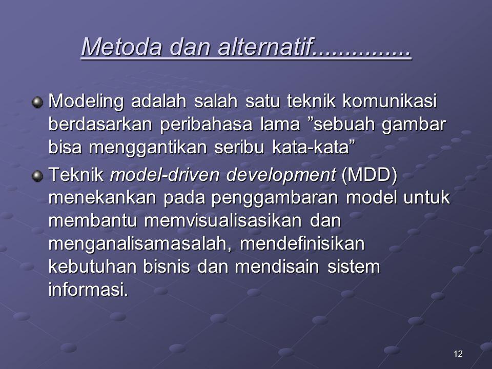 12 Metoda dan alternatif...............