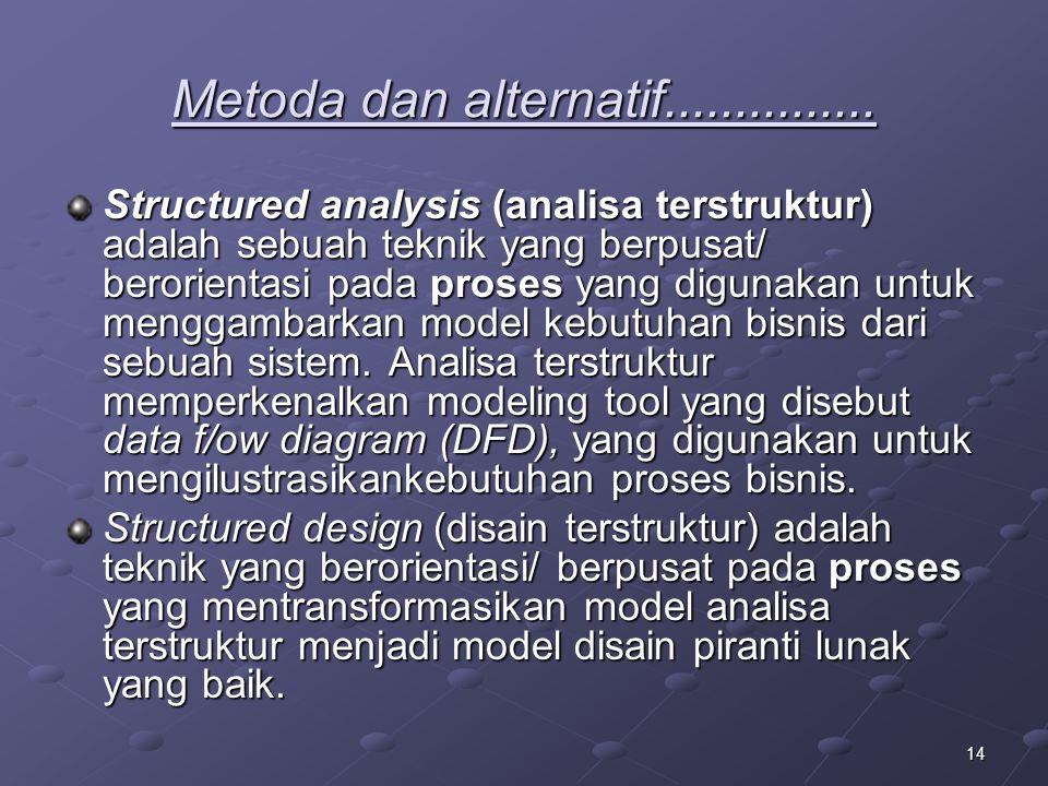 14 Metoda dan alternatif...............