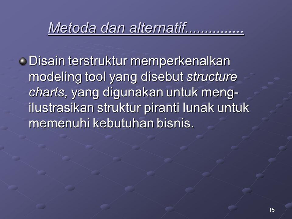 15 Metoda dan alternatif...............