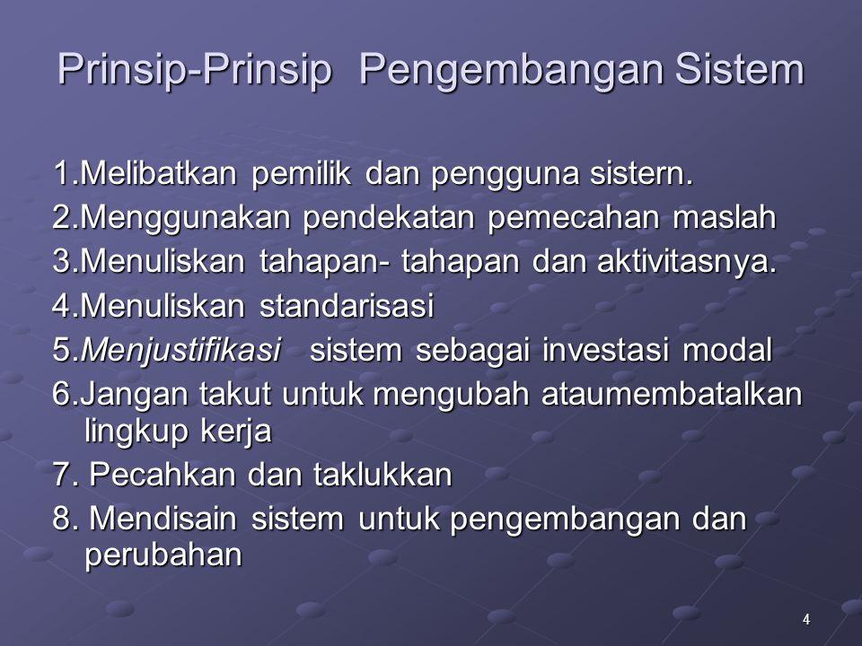 4 Prinsip-Prinsip Pengembangan Sistem 1.Melibatkan pemilik dan pengguna sistern.