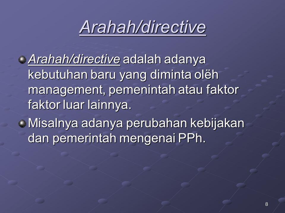 8 Arahah/directive Arahah/directive adalah adanya kebutuhan baru yang diminta olëh management, pemenintah atau faktor faktor luar lainnya.