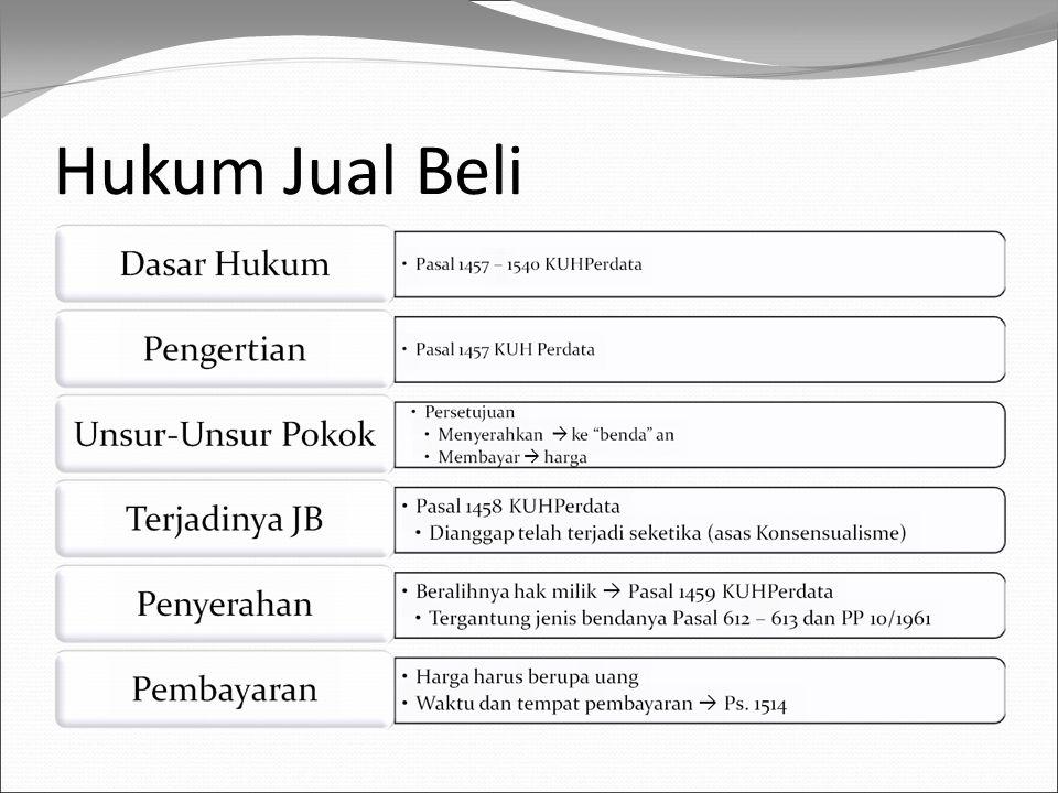 Perjanjian Jual Beli Pasal 1457 Prof.R.