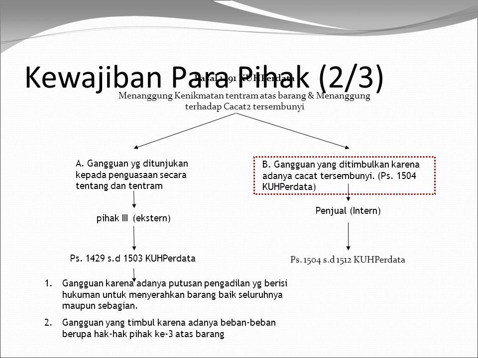 Kewajiban Para Pihak (2/3) pihak III (ekstern) Pasal 1491 KUHPerdata Menanggung Kenikmatan tentram atas barang & Menanggung terhadap Cacat2 tersembuny