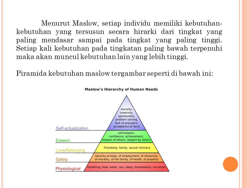Menurut Maslow, setiap individu memiliki kebutuhan- kebutuhan yang tersusun secara hirarki dari tingkat yang paling mendasar sampai pada tingkat yang