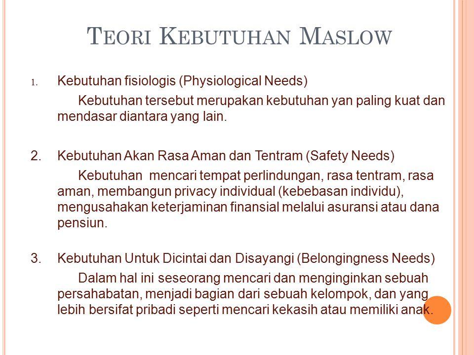 T EORI K EBUTUHAN M ASLOW 1. Kebutuhan fisiologis (Physiological Needs) Kebutuhan tersebut merupakan kebutuhan yan paling kuat dan mendasar diantara y