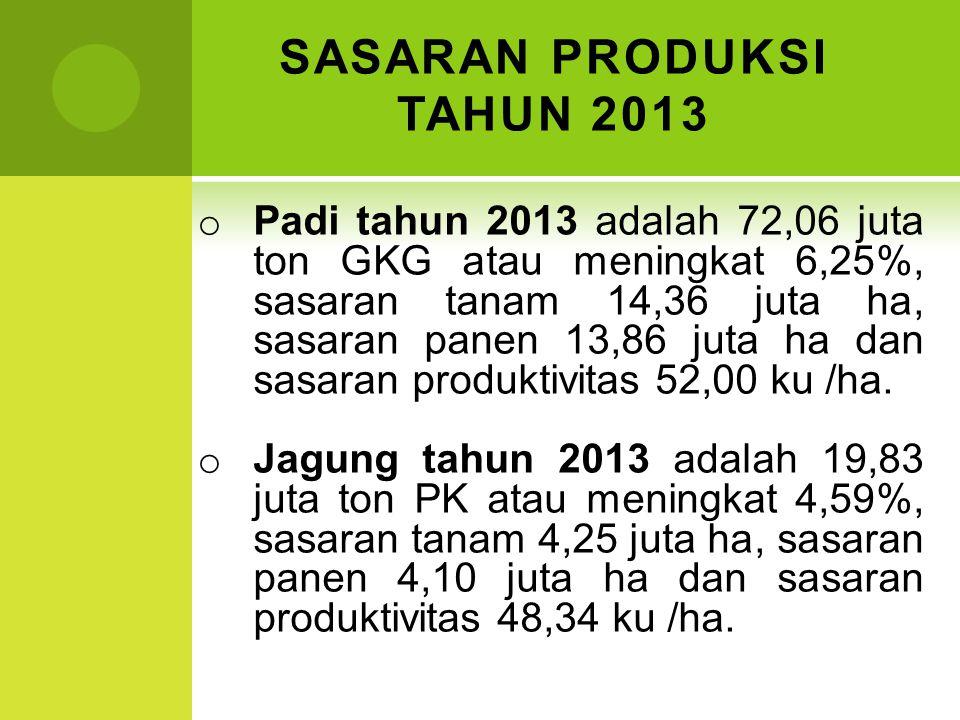 SASARAN PRODUKSI TAHUN 2013 o Padi tahun 2013 adalah 72,06 juta ton GKG atau meningkat 6,25%, sasaran tanam 14,36 juta ha, sasaran panen 13,86 juta ha