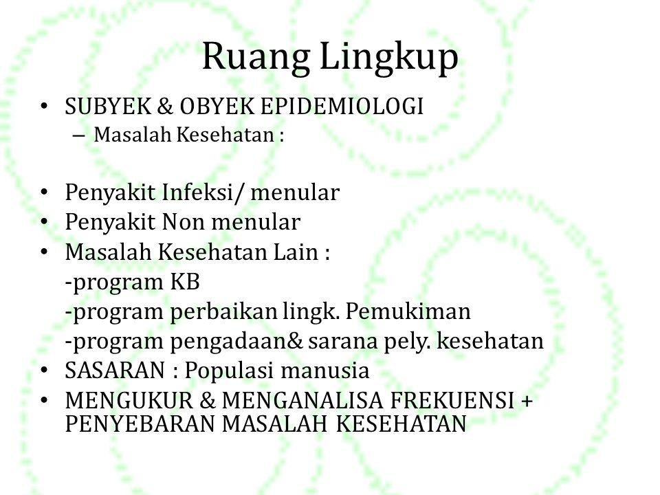 Ruang Lingkup SUBYEK & OBYEK EPIDEMIOLOGI – Masalah Kesehatan : Penyakit Infeksi/ menular Penyakit Non menular Masalah Kesehatan Lain : ‐program KB ‐program perbaikan lingk.